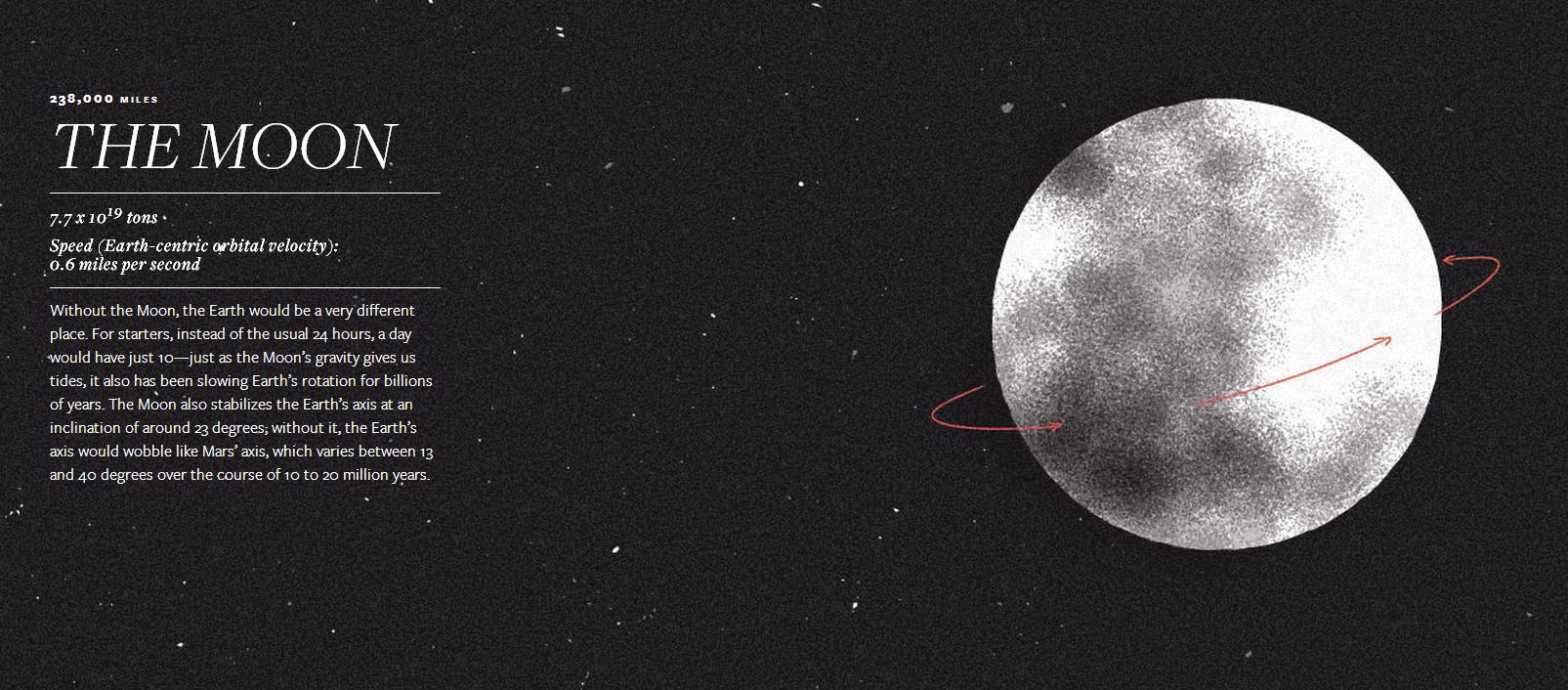 nautilus-infografic-interactiv-luna-pamant-informatii-nestiute