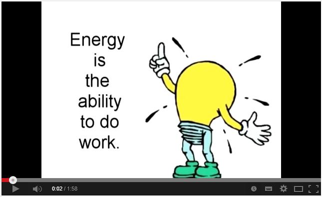 ce-este-energia-what-is-energy-tom-glazer-dottie-evans-singing-science-records