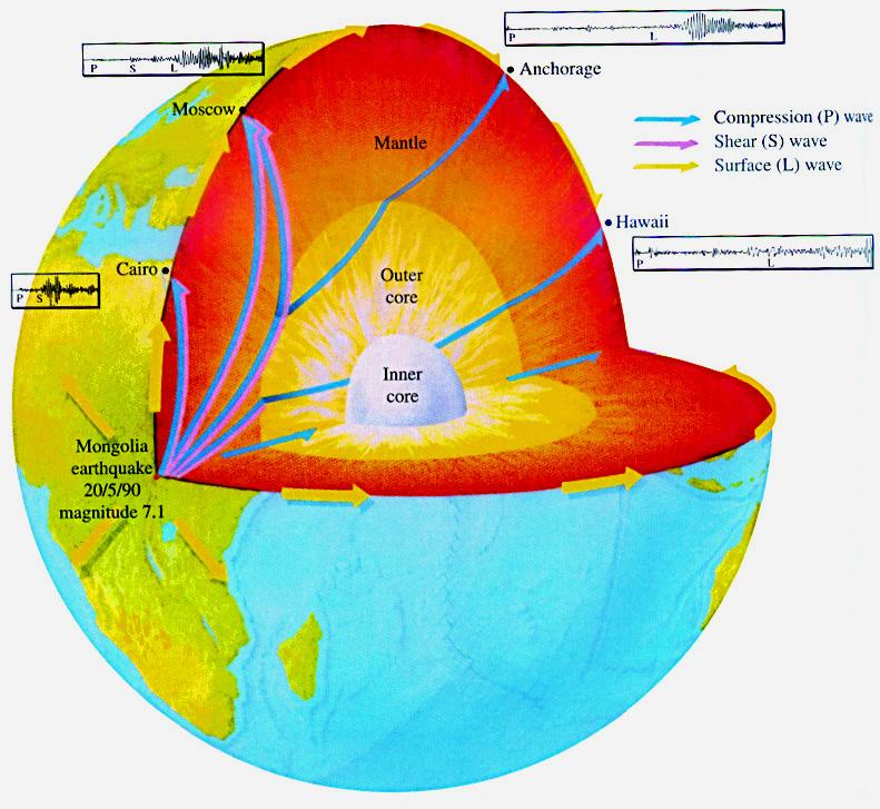 img-s-1-seismic_interior