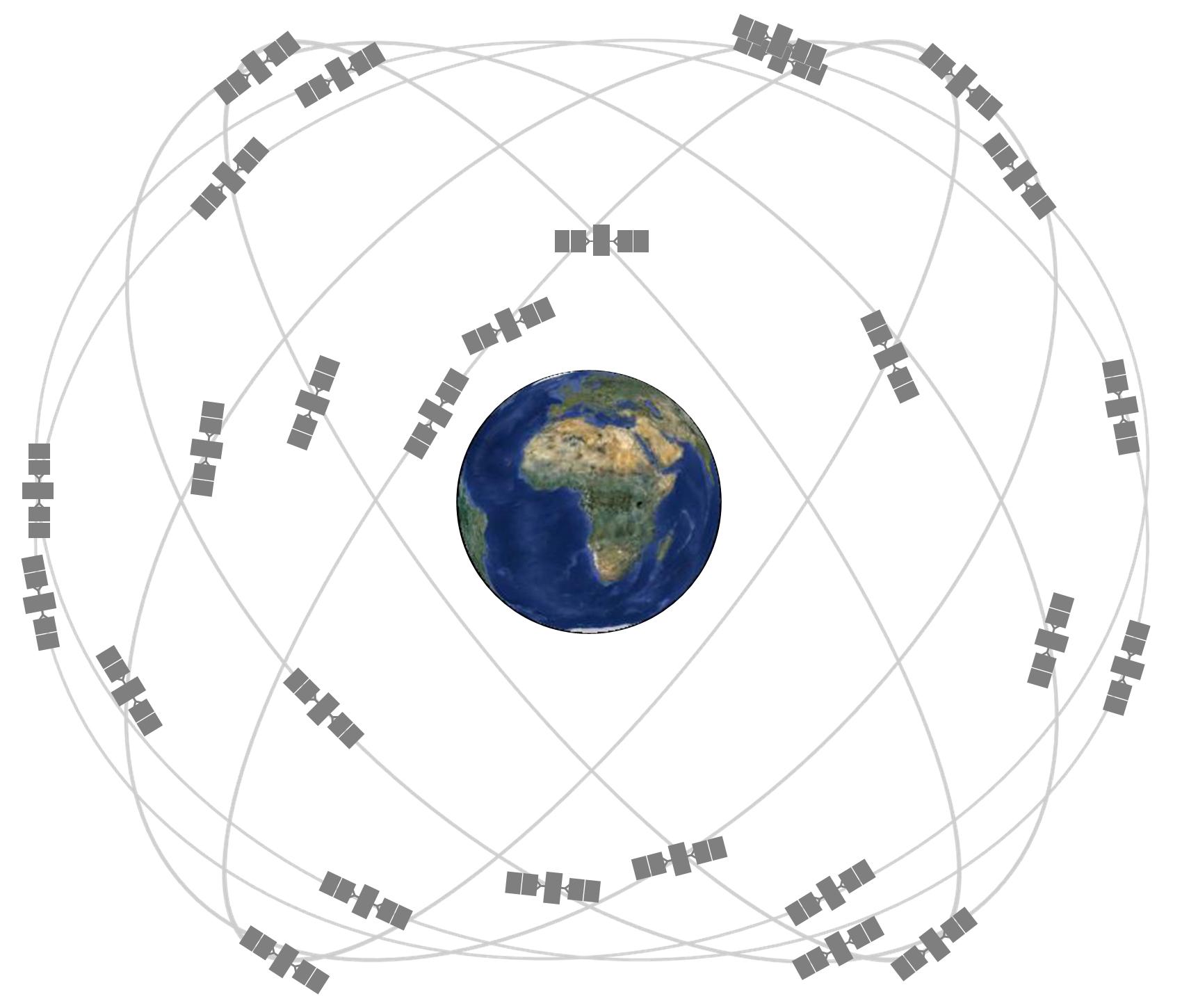img1-gps-constellation