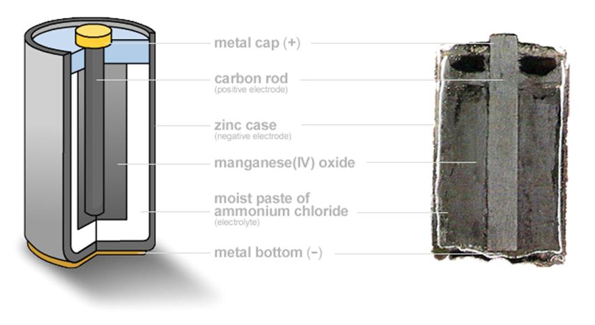 img-bat-12-Zincbattery_(1) (Small)
