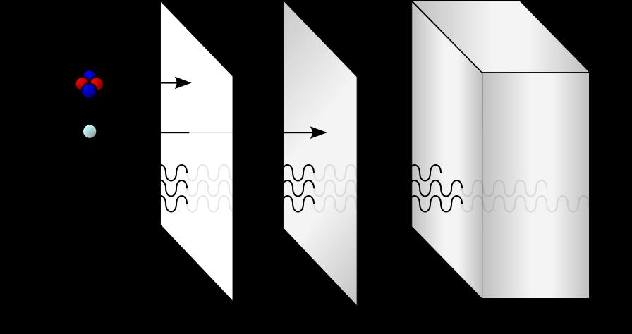 radiatie-alpha-beta-gamma